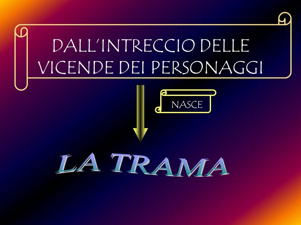 DALL'INTRECCIO DELLE VICENDE DEI PERSONAGGI