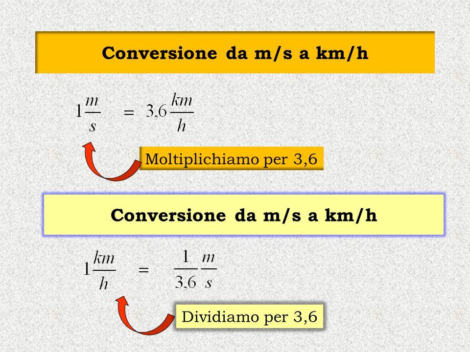 Conversione da m/s a km/h