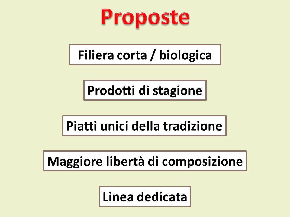 Proposte Filiera corta / biologica Prodotti di stagione