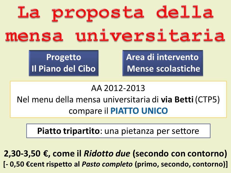 La proposta della mensa universitaria