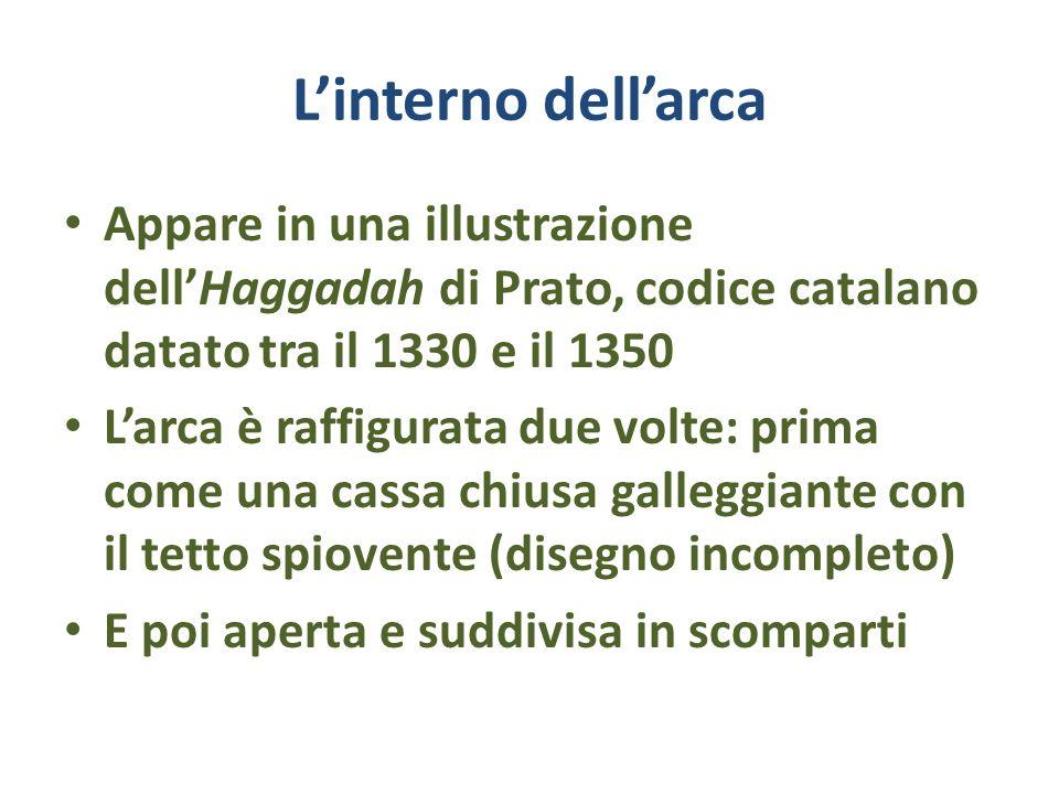 L'interno dell'arca Appare in una illustrazione dell'Haggadah di Prato, codice catalano datato tra il 1330 e il 1350.