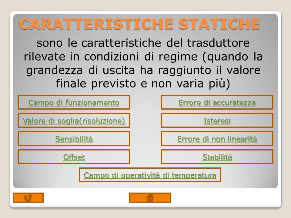 CARATTERISTICHE STATICHE