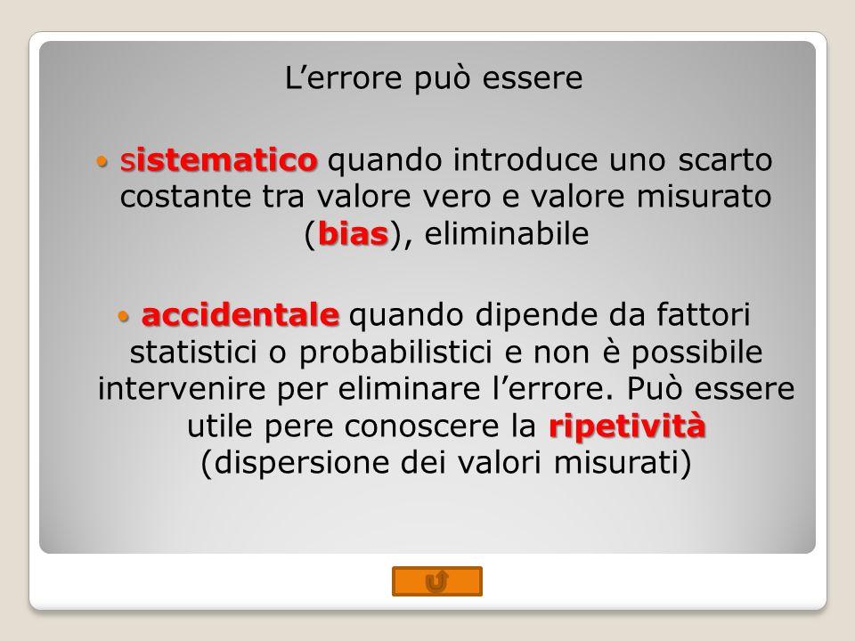 L'errore può essere sistematico quando introduce uno scarto costante tra valore vero e valore misurato (bias), eliminabile.