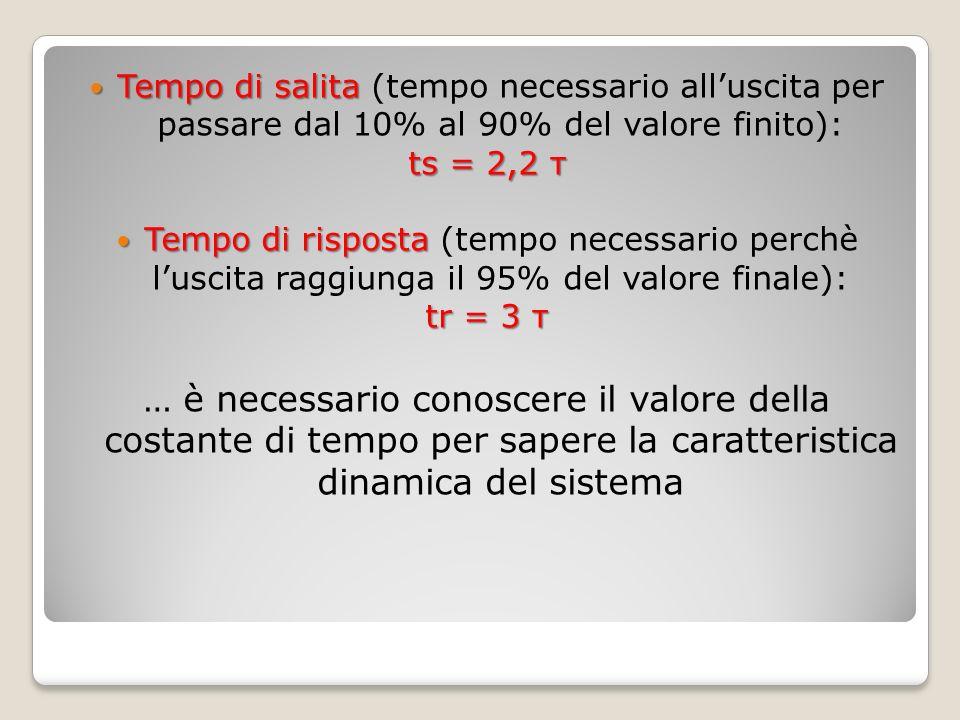 Tempo di salita (tempo necessario all'uscita per passare dal 10% al 90% del valore finito):