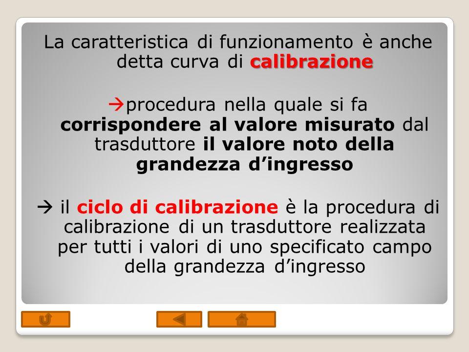 La caratteristica di funzionamento è anche detta curva di calibrazione procedura nella quale si fa corrispondere al valore misurato dal trasduttore il valore noto della grandezza d'ingresso  il ciclo di calibrazione è la procedura di calibrazione di un trasduttore realizzata per tutti i valori di uno specificato campo della grandezza d'ingresso