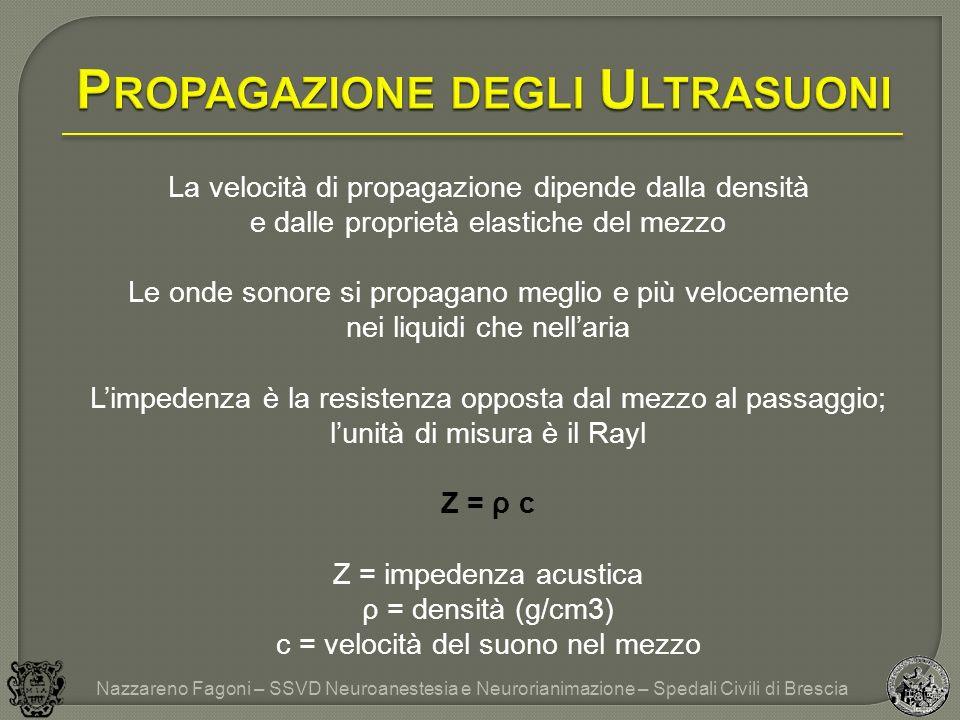 Propagazione degli Ultrasuoni