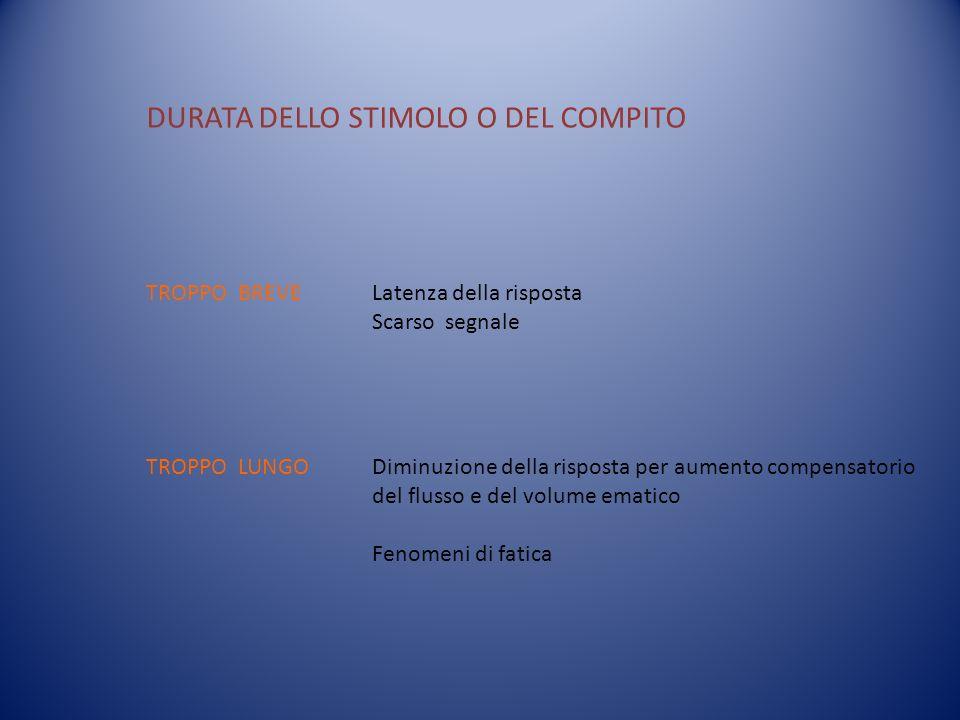 DURATA DELLO STIMOLO O DEL COMPITO
