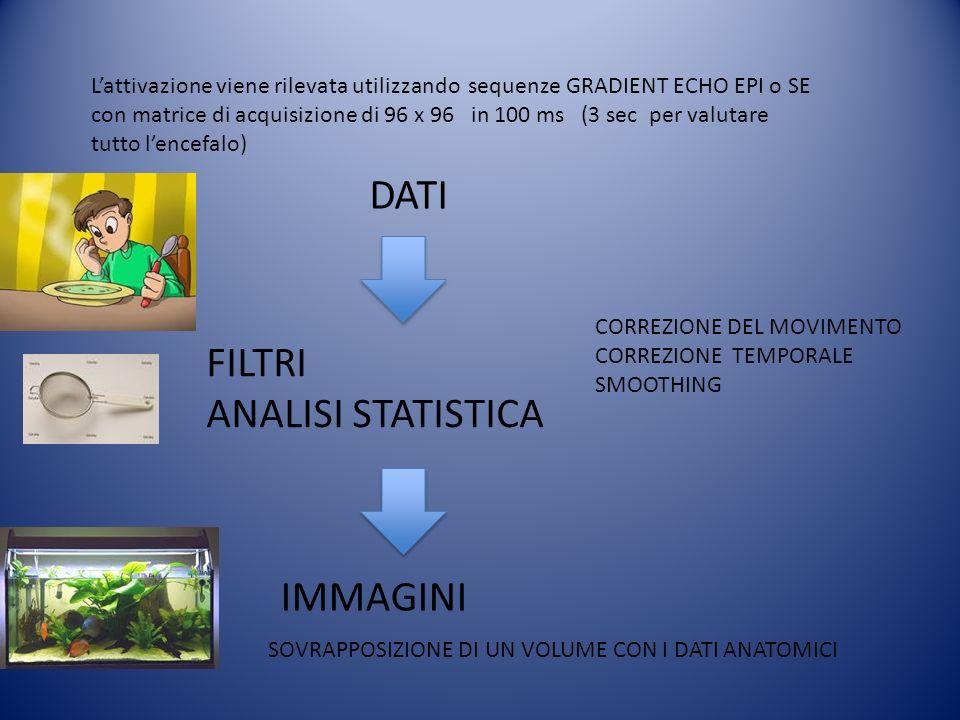 DATI FILTRI ANALISI STATISTICA IMMAGINI