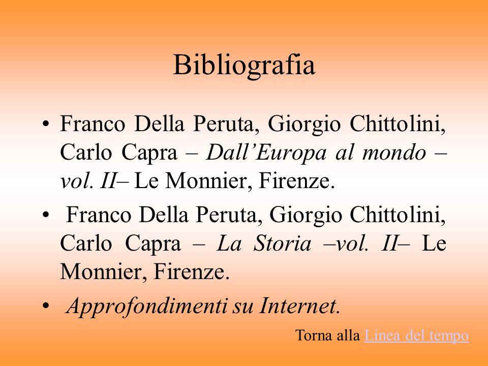 BibliografiaFranco Della Peruta, Giorgio Chittolini, Carlo Capra – Dall'Europa al mondo –vol. II– Le Monnier, Firenze.
