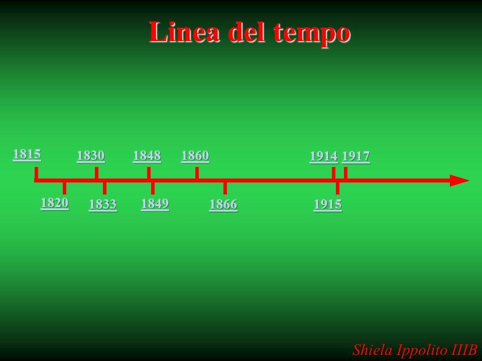 Linea del tempo Shiela Ippolito IIIB 1815 1830 1848 1860 1914 1917