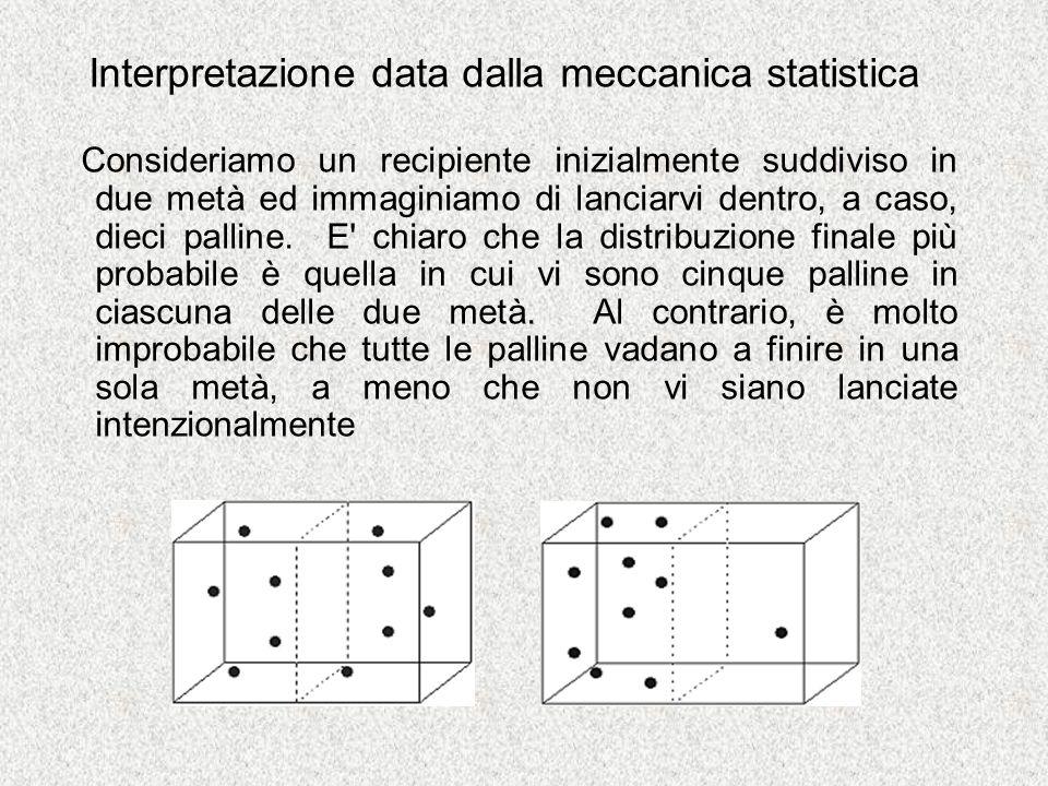 Interpretazione data dalla meccanica statistica