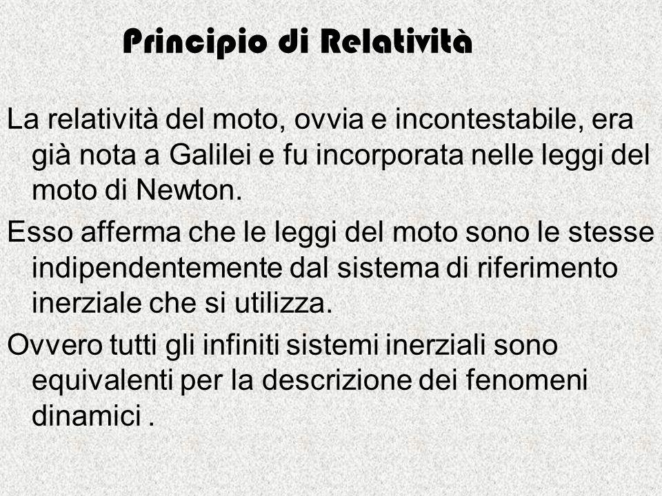 Principio di Relatività