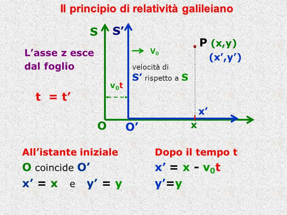 Il principio di relatività galileiano