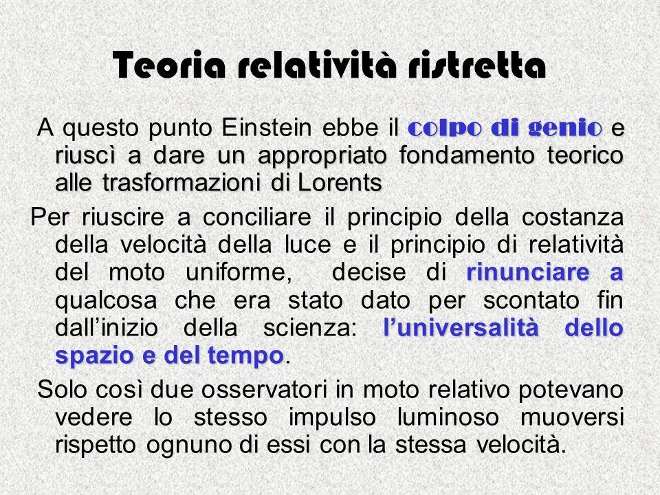Teoria relatività ristretta