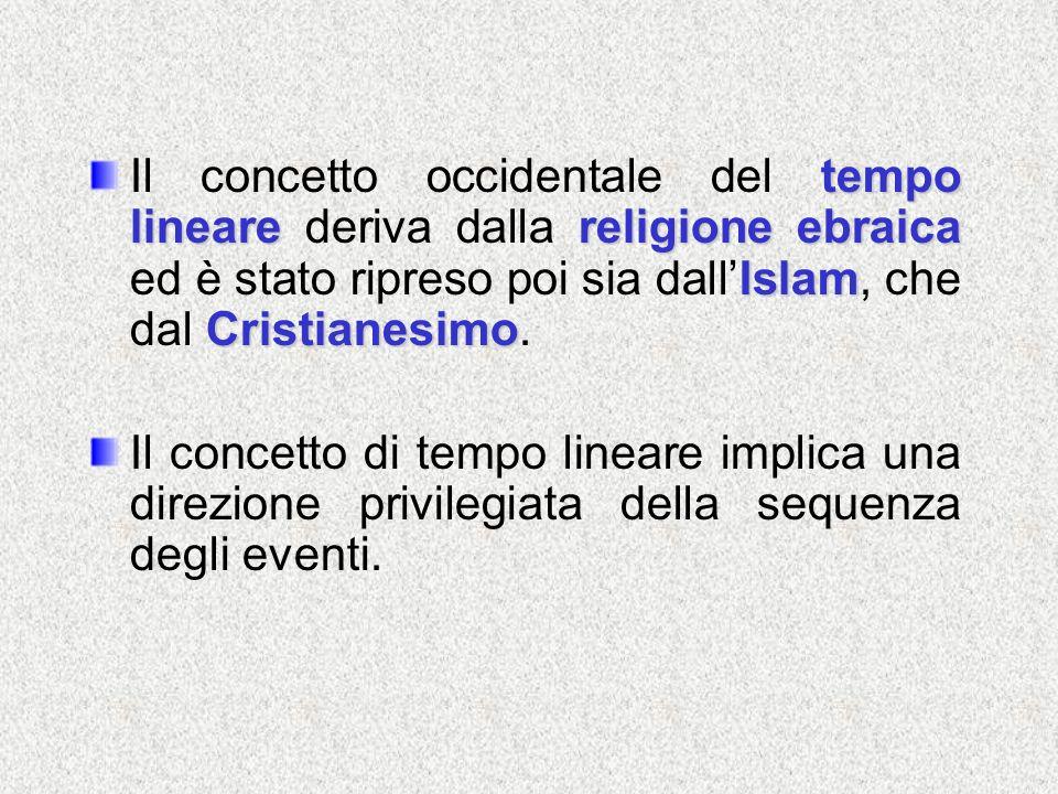Il concetto occidentale del tempo lineare deriva dalla religione ebraica ed è stato ripreso poi sia dall'Islam, che dal Cristianesimo.
