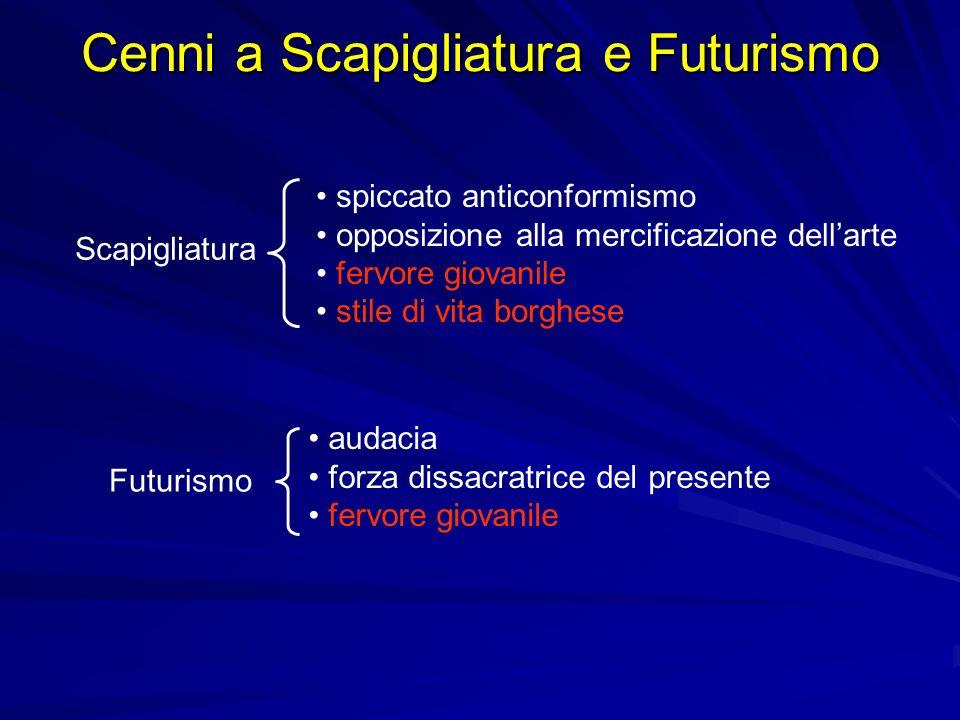 Cenni a Scapigliatura e Futurismo