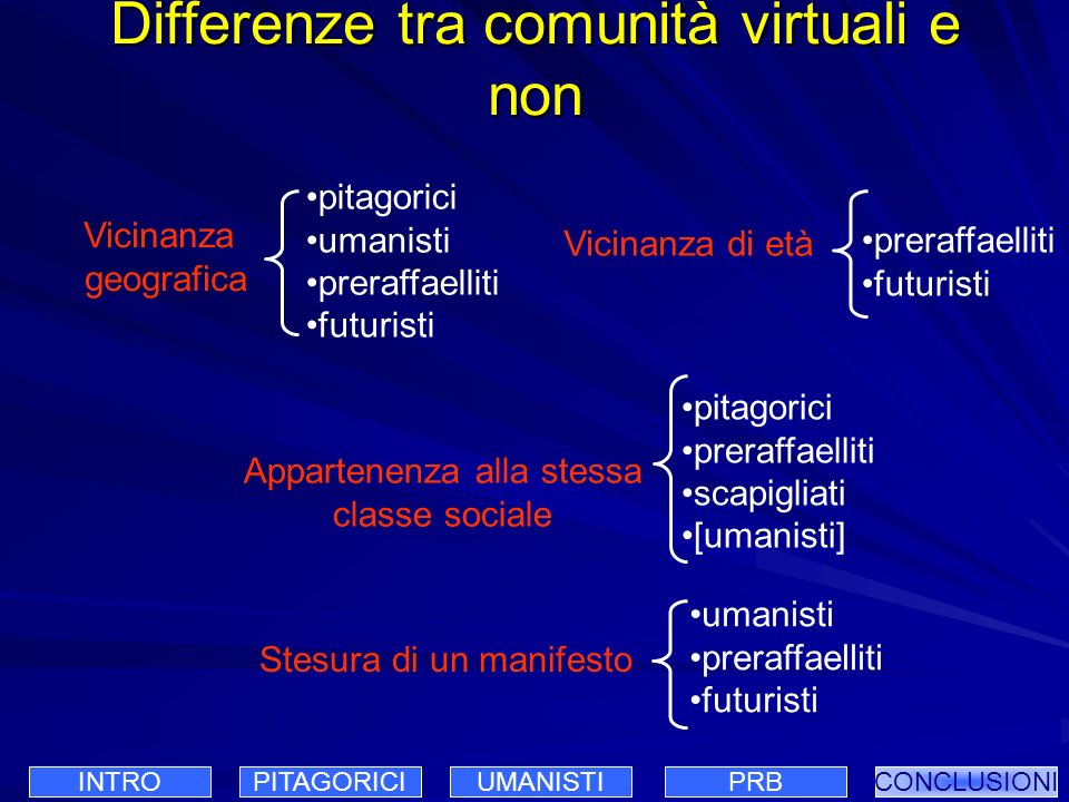 Differenze tra comunità virtuali e non