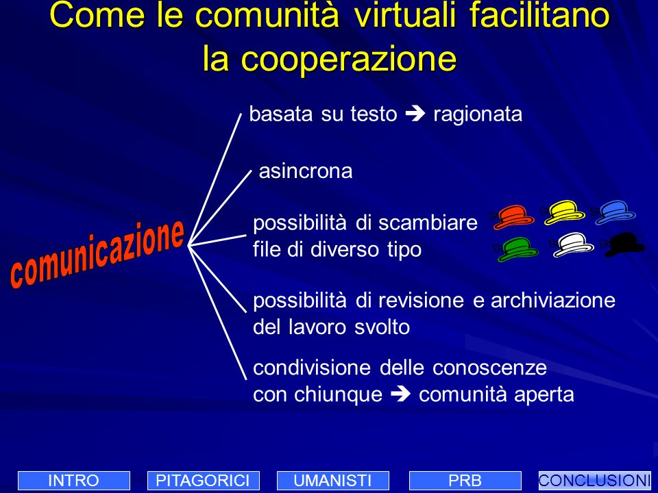 Come le comunità virtuali facilitano la cooperazione