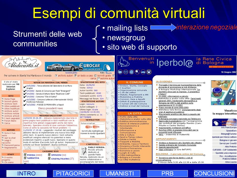 Esempi di comunità virtuali