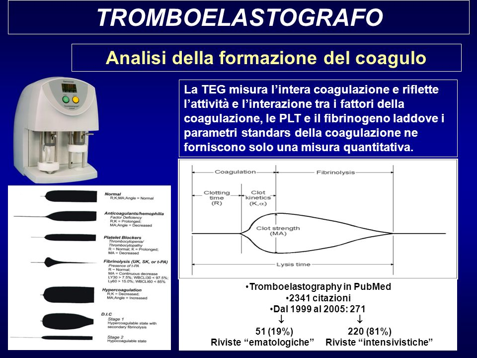TROMBOELASTOGRAFO Analisi della formazione del coagulo