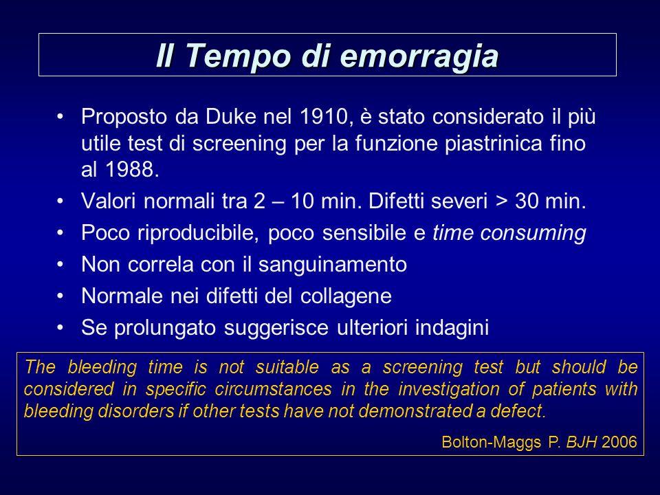 Il Tempo di emorragia Proposto da Duke nel 1910, è stato considerato il più utile test di screening per la funzione piastrinica fino al 1988.