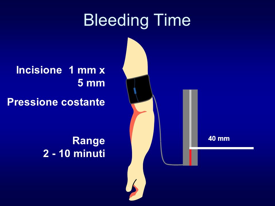 Bleeding Time Incisione 1 mm x 5 mm Pressione costante