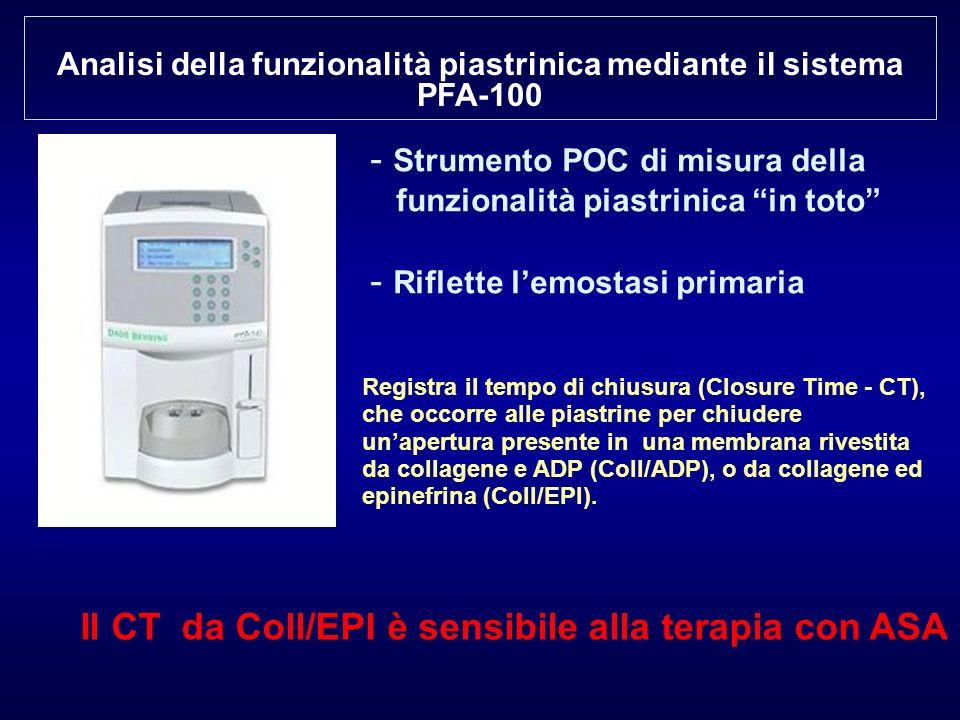 Analisi della funzionalità piastrinica mediante il sistema PFA-100