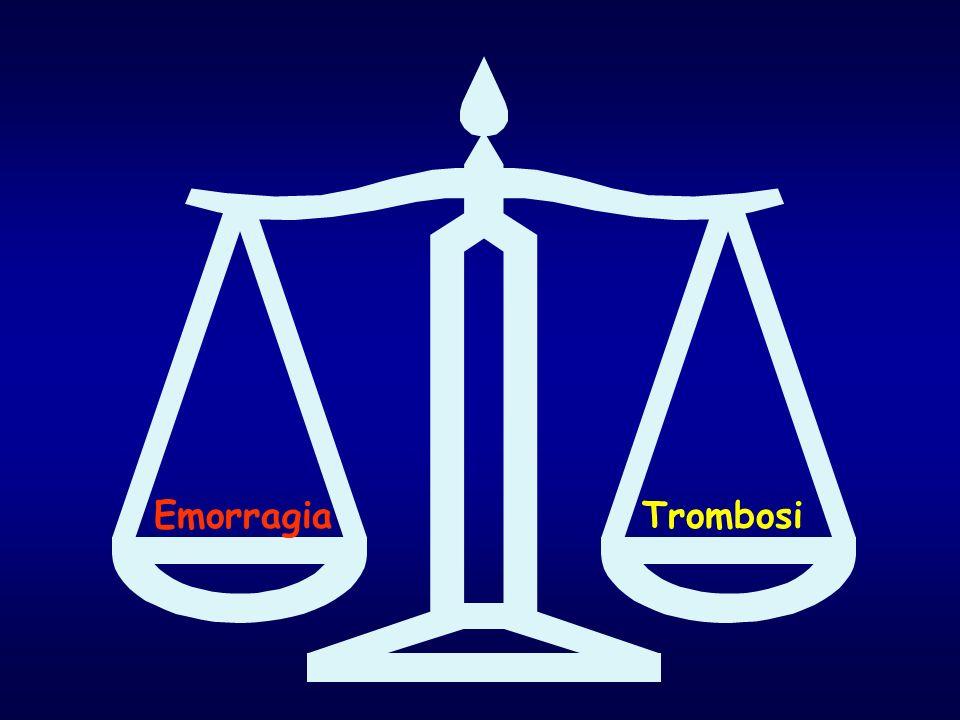 Emorragia Trombosi
