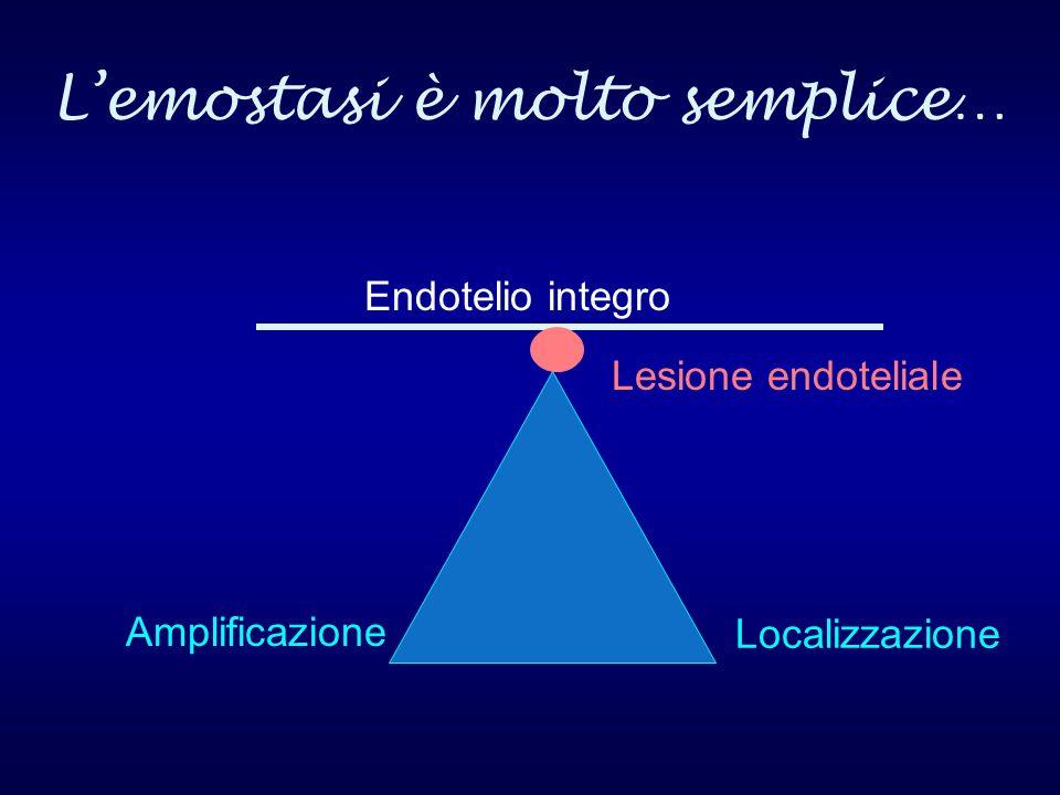 L'emostasi è molto semplice…