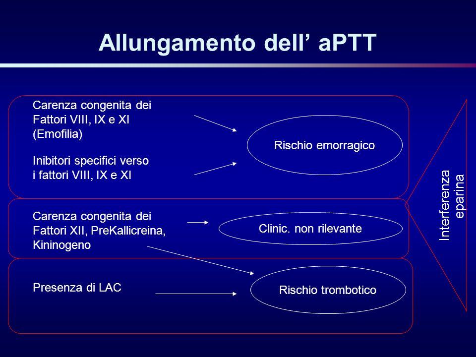 Allungamento dell' aPTT