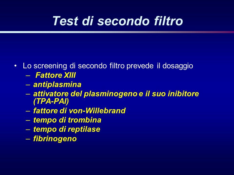 Test di secondo filtro Lo screening di secondo filtro prevede il dosaggio. Fattore XIII. antiplasmina.