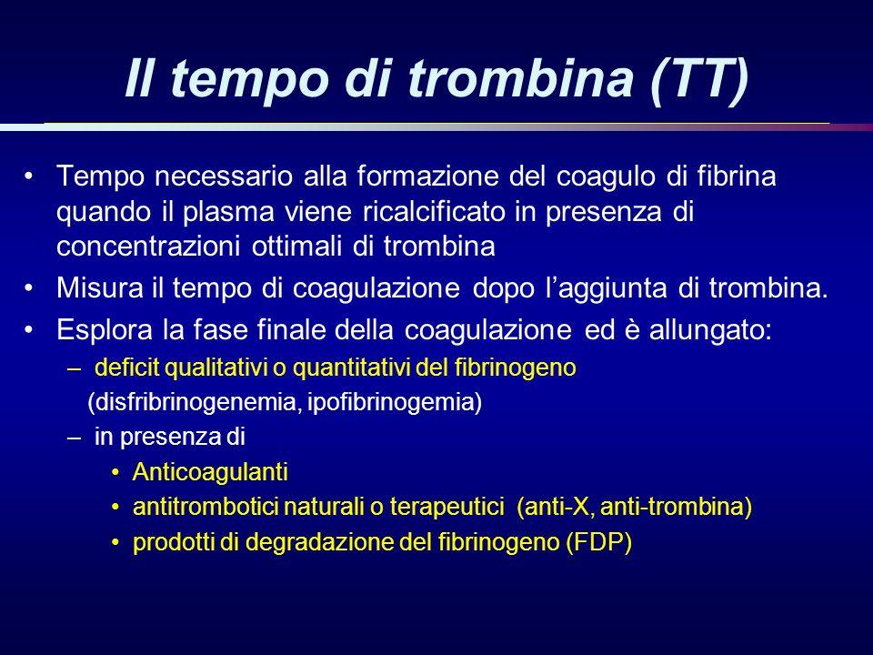 Il tempo di trombina (TT)