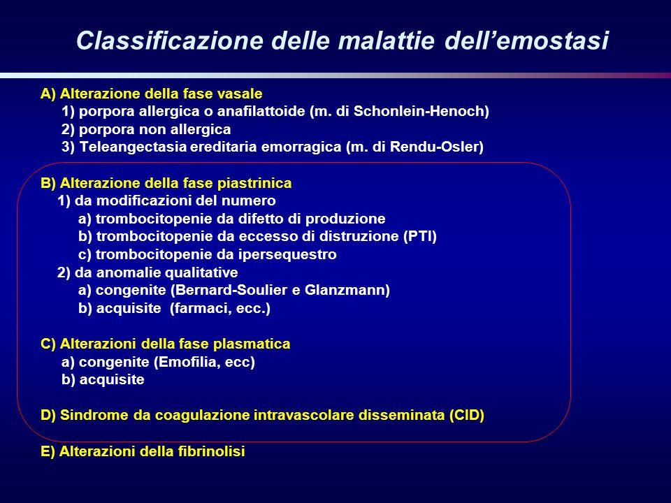 Classificazione delle malattie dell'emostasi