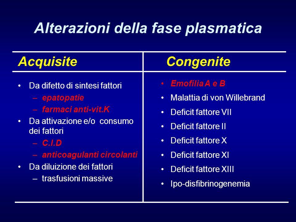 Alterazioni della fase plasmatica