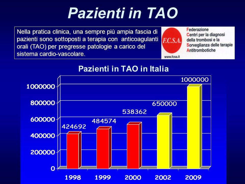 Pazienti in TAO in Italia