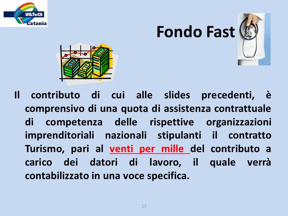 Fondo Fast