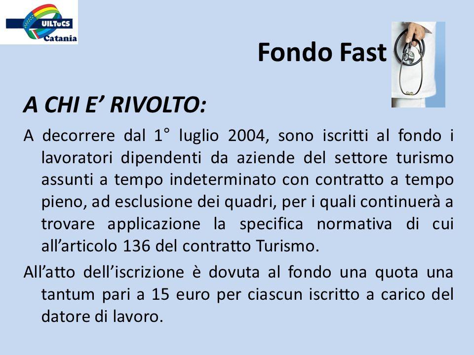 Fondo Fast A CHI E' RIVOLTO: