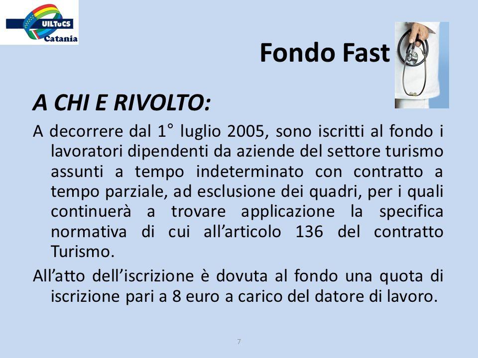 Fondo Fast A CHI E RIVOLTO: