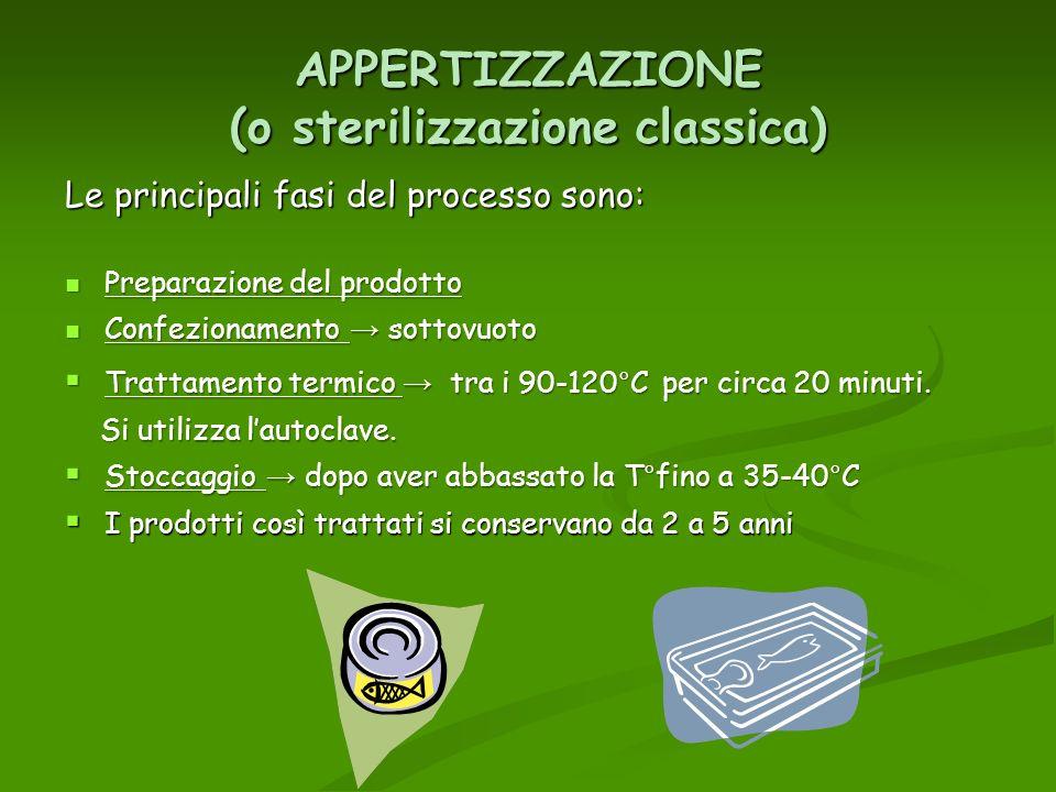 APPERTIZZAZIONE (o sterilizzazione classica)