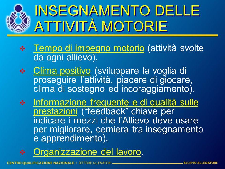 INSEGNAMENTO DELLE ATTIVITÀ MOTORIE
