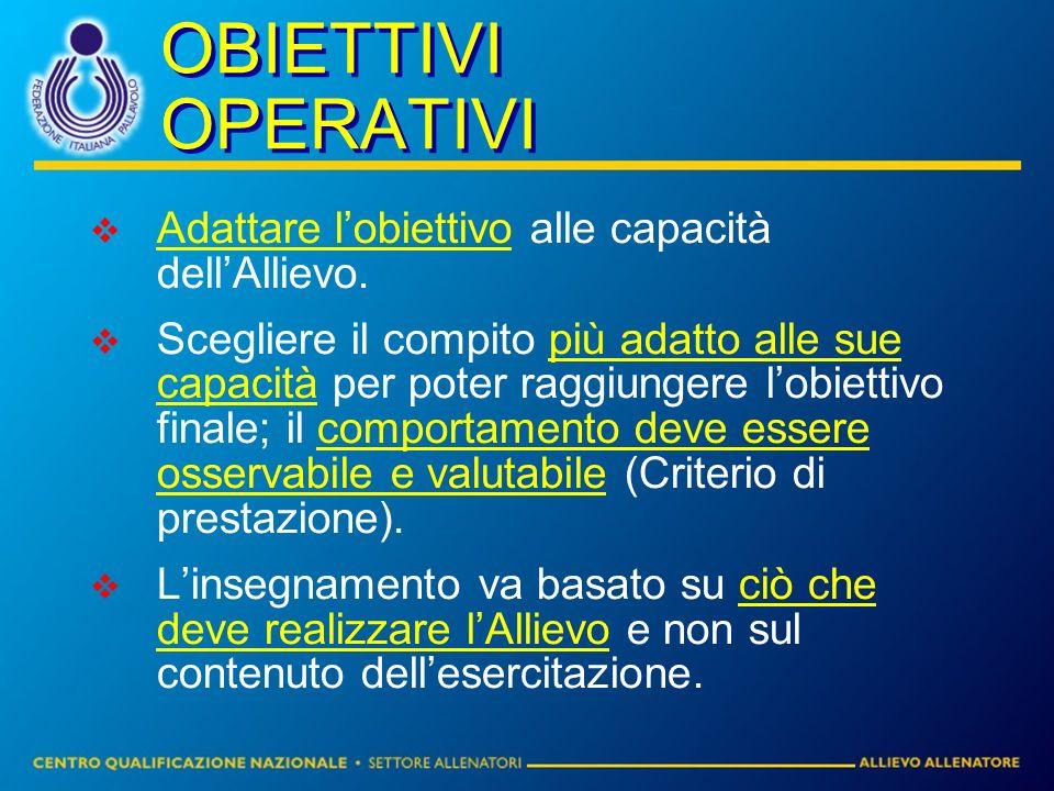OBIETTIVI OPERATIVI Adattare l'obiettivo alle capacità dell'Allievo.