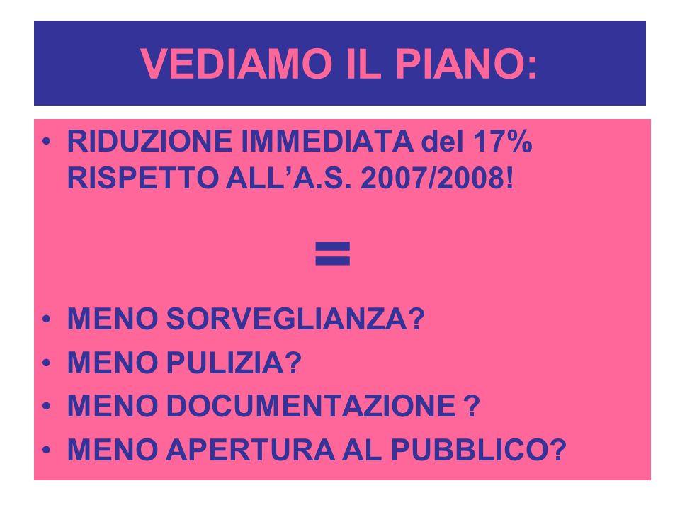 VEDIAMO IL PIANO: RIDUZIONE IMMEDIATA del 17% RISPETTO ALL'A.S. 2007/2008! = MENO SORVEGLIANZA MENO PULIZIA