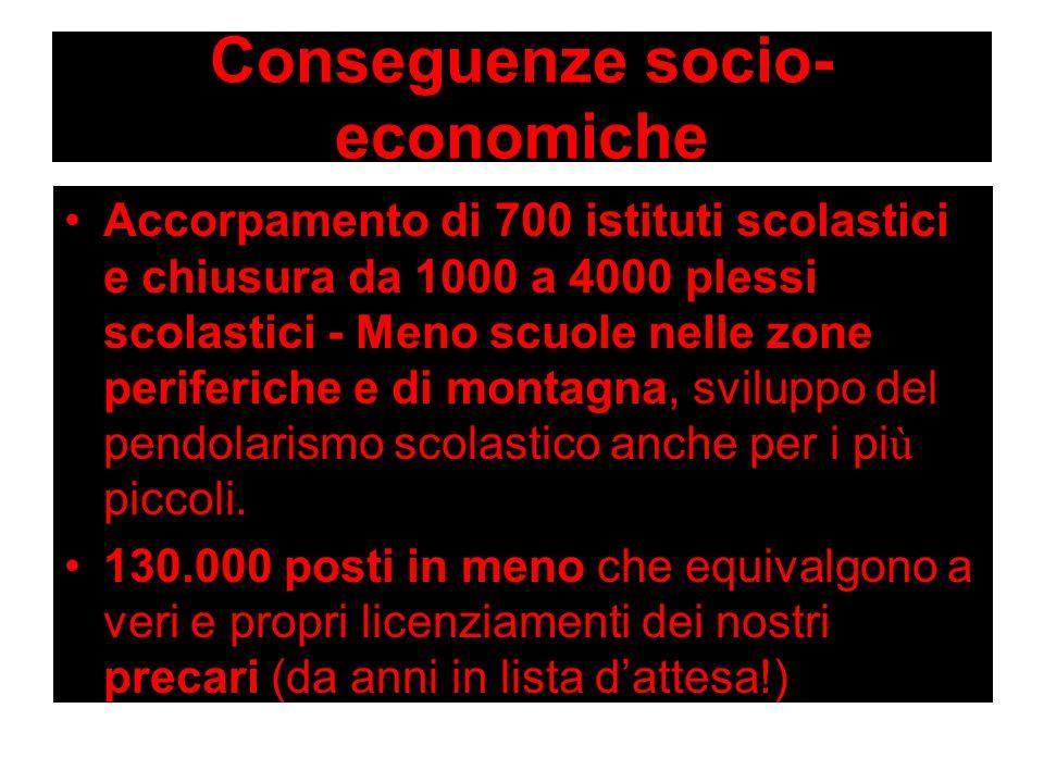 Conseguenze socio-economiche