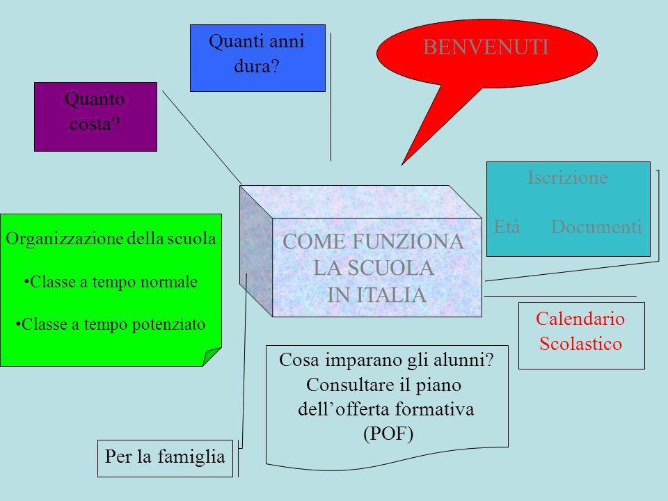 BENVENUTI COME FUNZIONA LA SCUOLA IN ITALIA Quanti anni dura