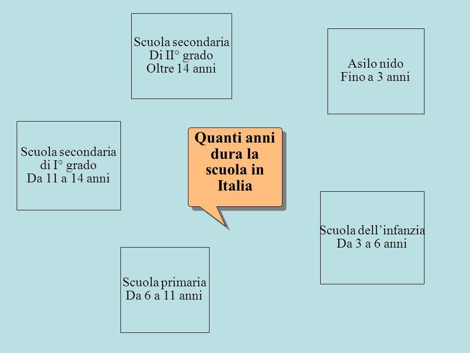Quanti anni dura la scuola in Italia
