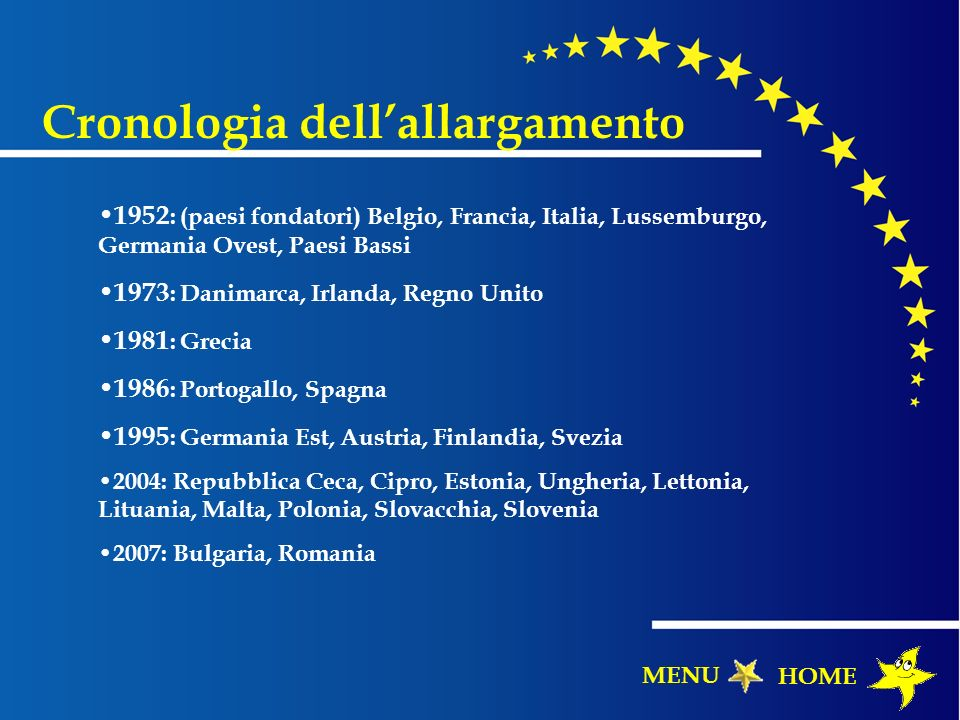 Cronologia dell'allargamento