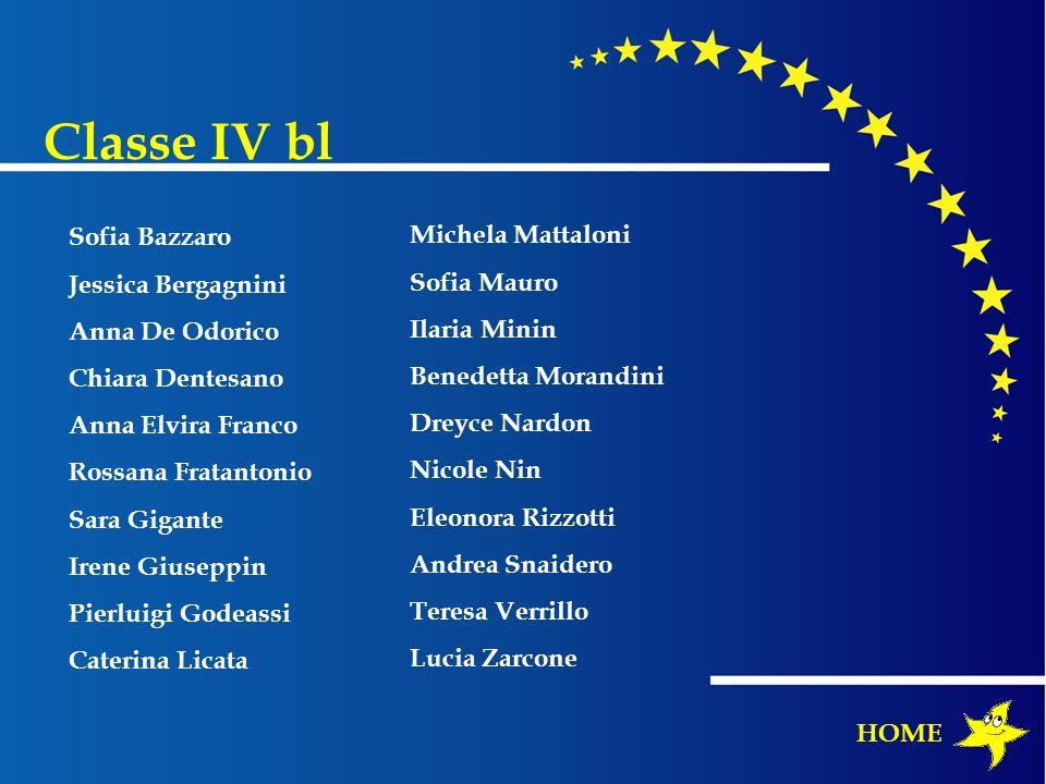 Classe IV bl Sofia Bazzaro Michela Mattaloni Jessica Bergagnini