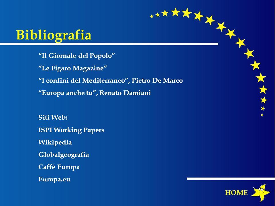 Bibliografia Il Giornale del Popolo Le Figaro Magazine