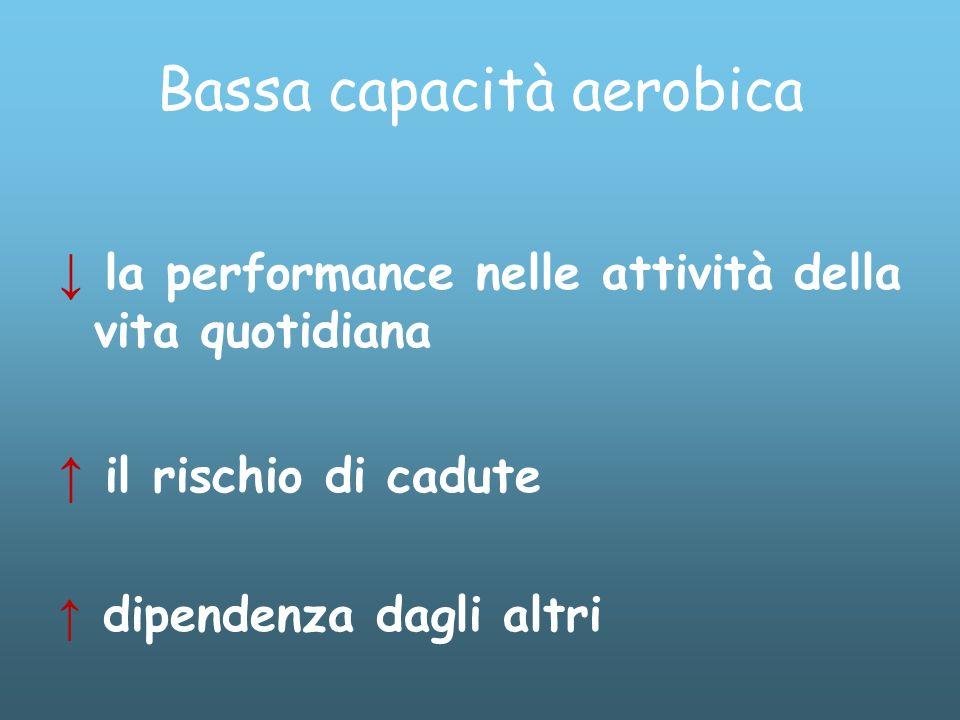 Bassa capacità aerobica