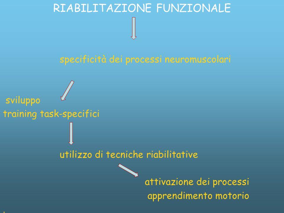 specificità dei processi neuromuscolari